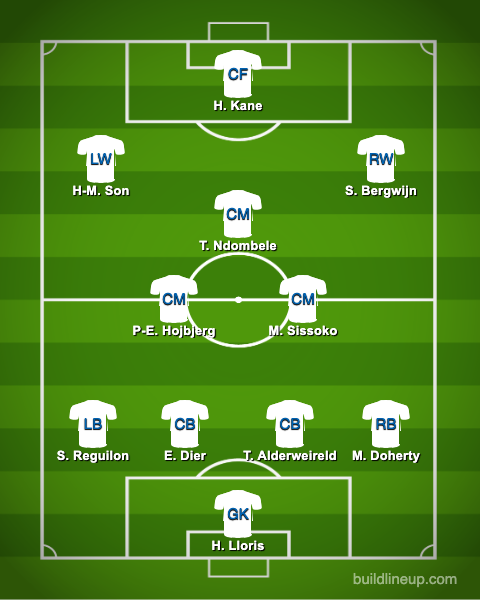 predicted-spurs-xi-vs-wolves-jose-mourinho-lineup-changes-team-injury-news-premier-league.png