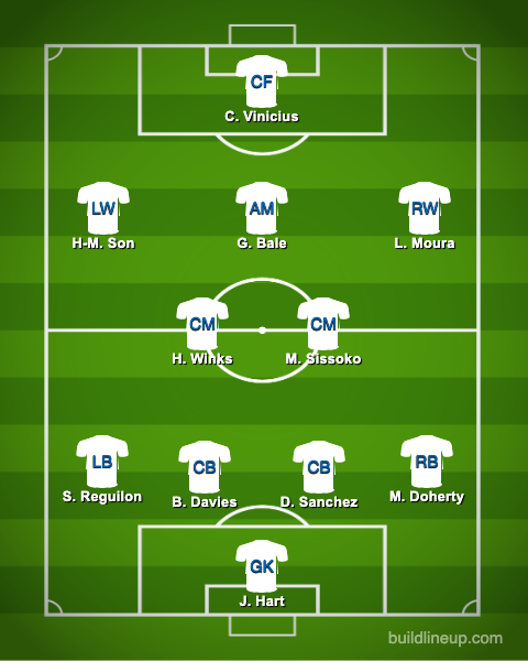spurs-predicted-xi-vs-stoke-city-carabao-cup-jose-mourinho-changes.png