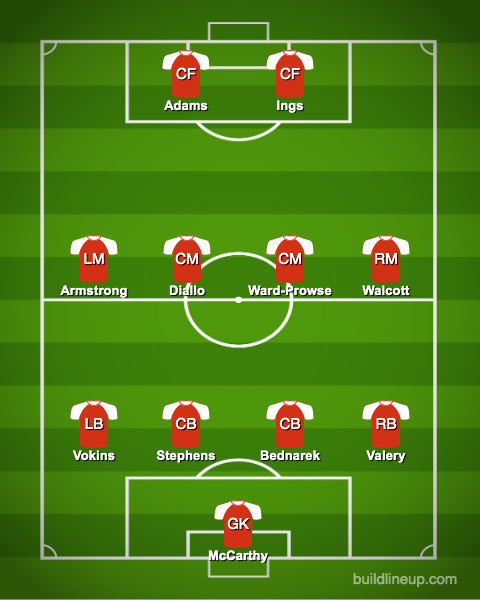 Predicted-Southampton-XI-vs-Arsenal-Premier-League