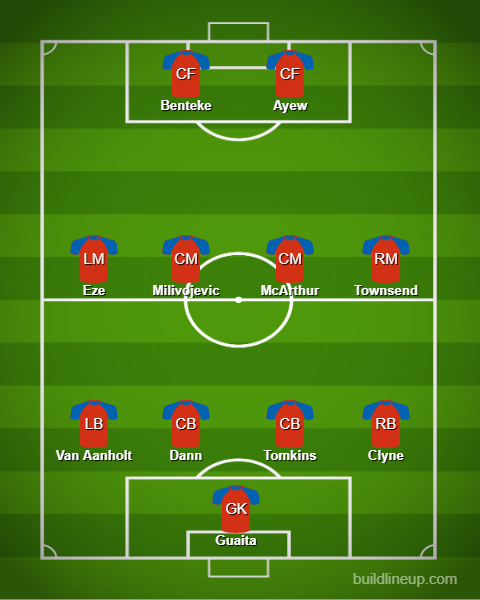 crystal-palace-roy-hodgson-latest-team-news-predicted-xi-starting-lineup-west-ham-eagles-cpfc-selhurst-park
