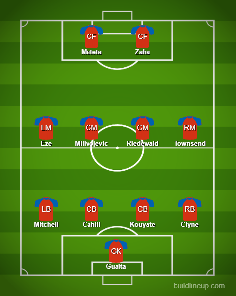 crystal-palace-wolves-predicted-xi-starting-lineup-jean-phillipe-mateta-eagles-cpfc-roy-hodgson-team-news-selhurst-park-glaziers-wilfried-zaha