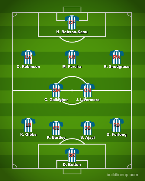 predicted-west-brom-xi-vs-west-ham-sam-allardyce-lineup-changes-premier-league