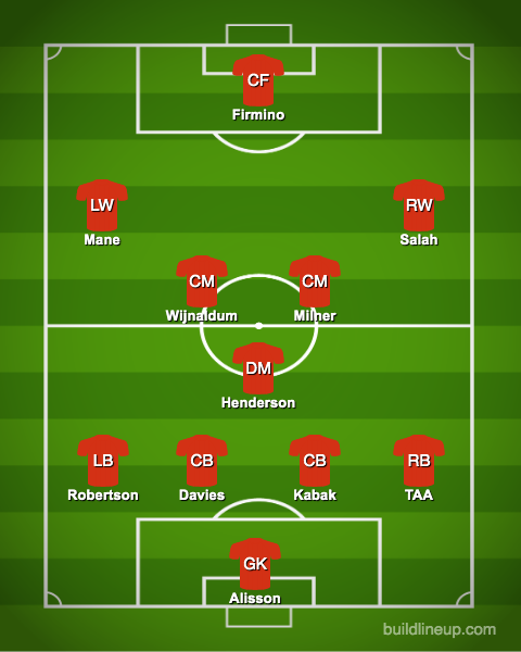 Predicted-Liverpool-XI-vs-Leicester-City