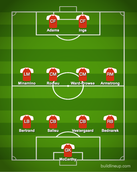 Predicted-Southampton-XI-vs-Leeds