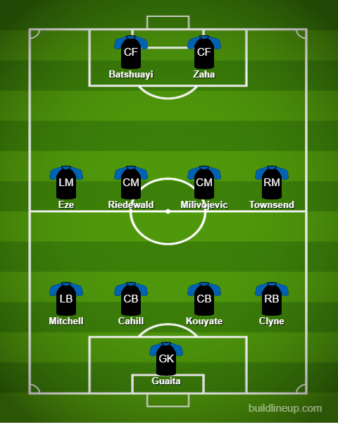 crystal-palace-newcastle-predicted-xi-starting-lineup-latest-team-news