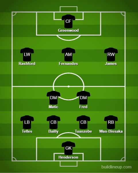 man-utd-real-sociedad-axel-tuanzebe-eric-bailly-harry-maguire-victor-lindelof-solskjaer-old-trafford-red-devils-ed-woodward-team-news-predicted-xi-starting-line-up