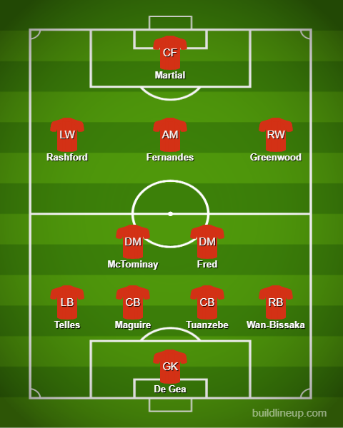 manchester-united-southampton-predicted-xi-starting-lineup-latest-team-news