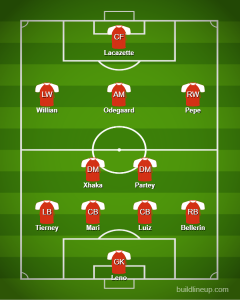 arsenal-burnley-predicted-lineup