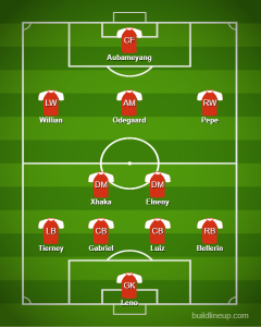 arsenal-predicted-lineup-olympiacos