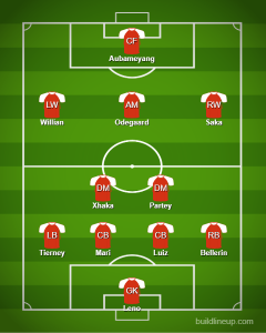 arsenal-predicted-lineup-spurs