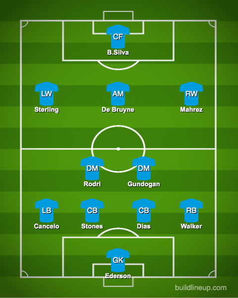 Predicted-Manchester-City-XI-vs-Fulham-Pep-Guardiola