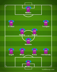 villa-predicted-line-up