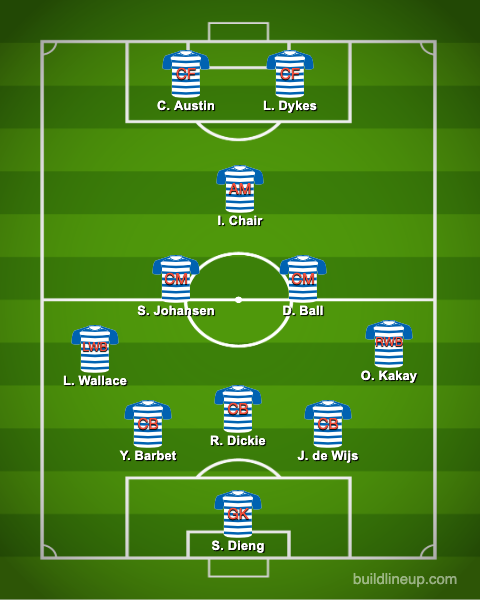 predicted-qpr-xi-vs-reading-team-injury-news-championship