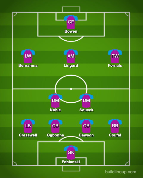west-ham-united-predicted-line-up-david-moyes-leicester-city-premier-league-fabianksi-coufal-dawson-ogbonna-cresswell-noble-soucek-benrahma-lingard-fornals-bowen