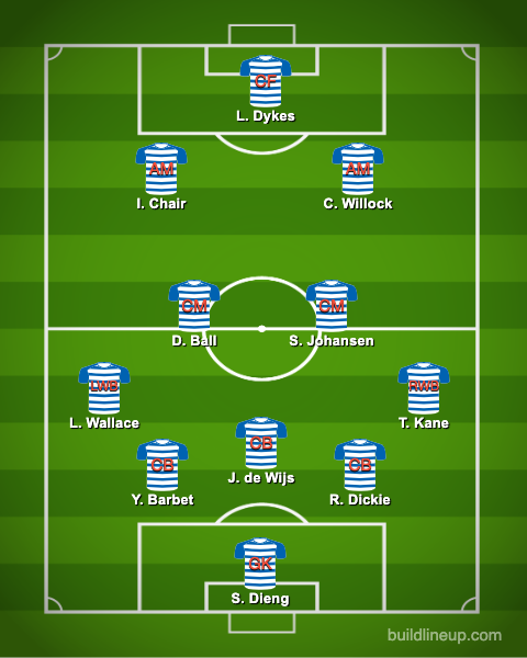 predicted-qpr-xi-vs-rotherham-preview-lineup-team-injury-news