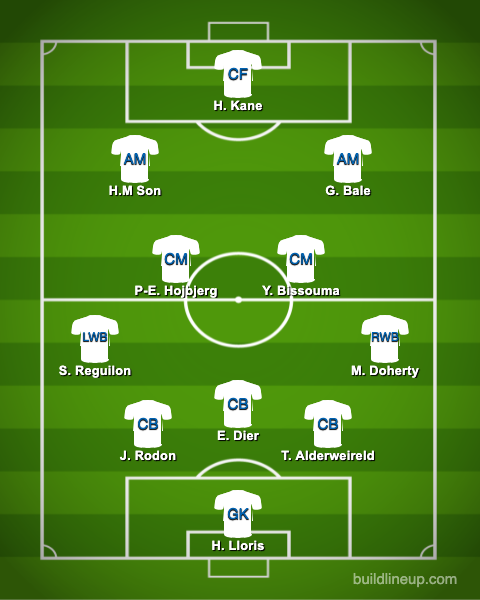 predicted-spurs-xi-under-brighton-boss-graham-potter-manager-target