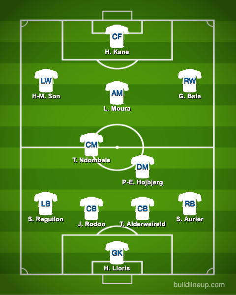 predicted-spurs-xi-vs-wolves-premier-league-team-injury-news