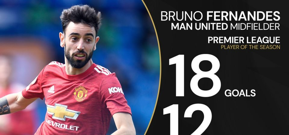 Manchester United's Bruno Fernandes Wins GiveMeSport Premier League Fans' Player of The Season Award