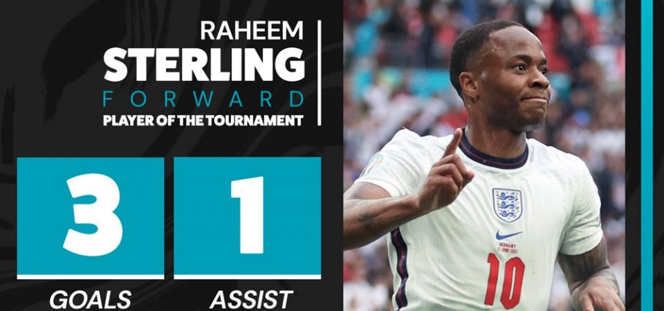 England's Raheem Sterling wins GIVEMESPORT Fans' Euro 2020 Player of the Tournament award