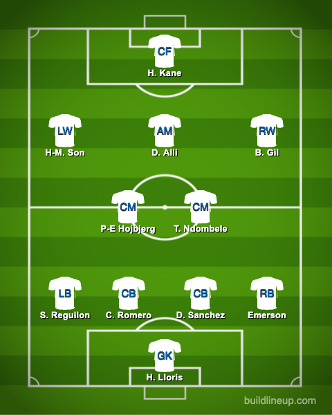 Predicted-Spurs-XI-vs-Chelsea-in-the-Premier-League