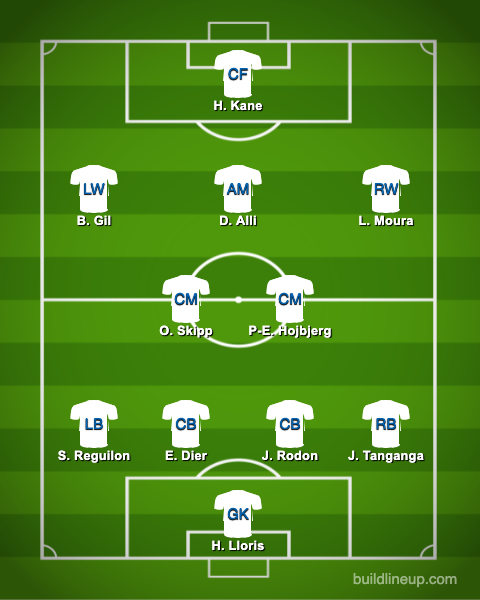 Predicted-Spurs-XI-vs-Crystal-Palace-in-the-Premier-League